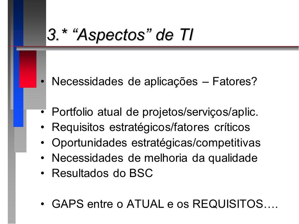3.* Aspectos de TI Necessidades de aplicações – Fatores