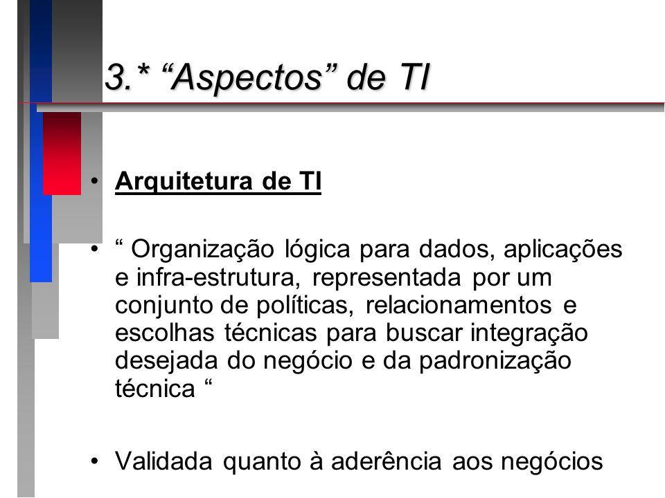 3.* Aspectos de TI Arquitetura de TI