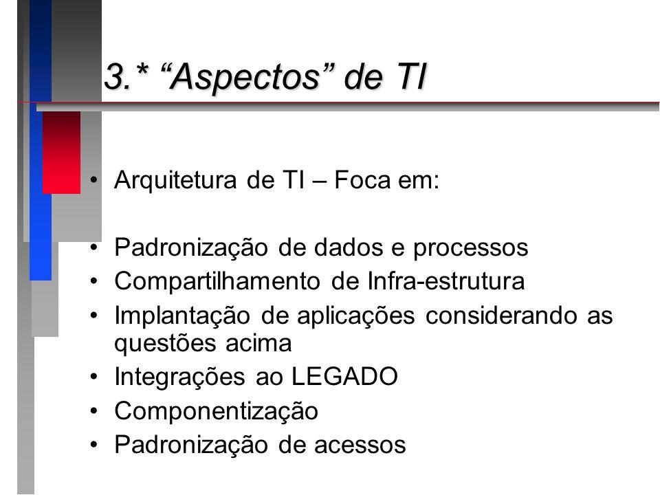 3.* Aspectos de TI Arquitetura de TI – Foca em:
