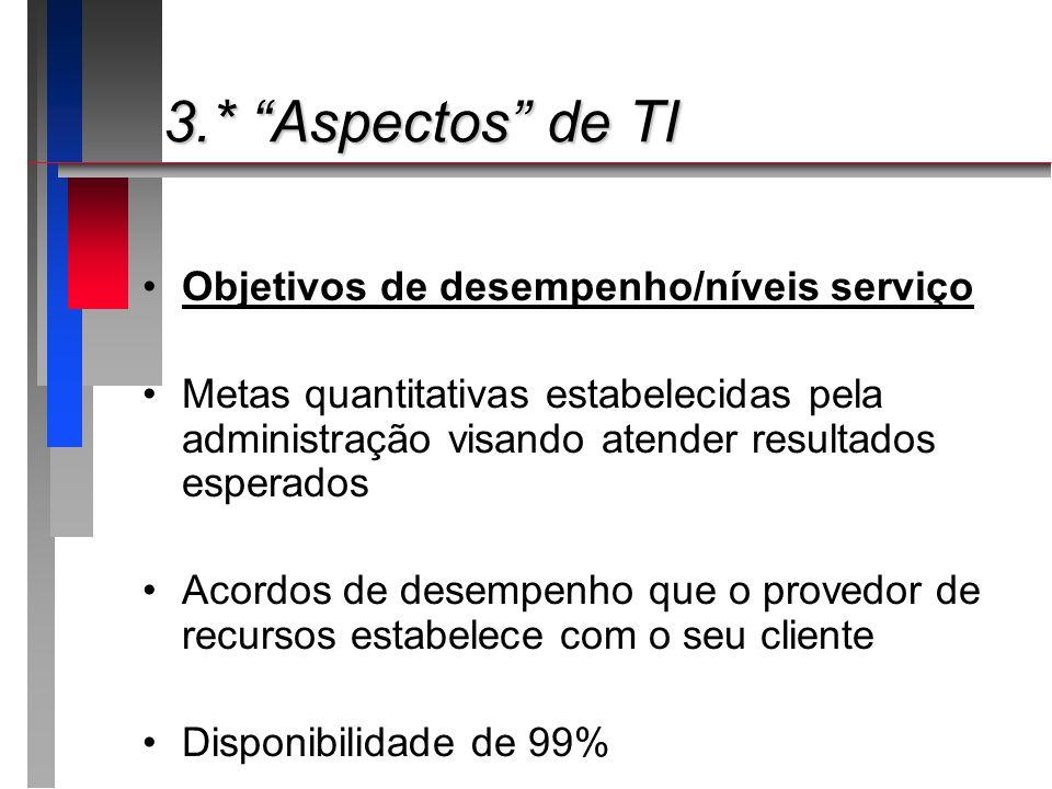 3.* Aspectos de TI Objetivos de desempenho/níveis serviço