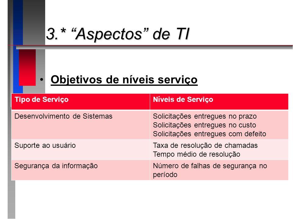 3.* Aspectos de TI Objetivos de níveis serviço Tipo de Serviço