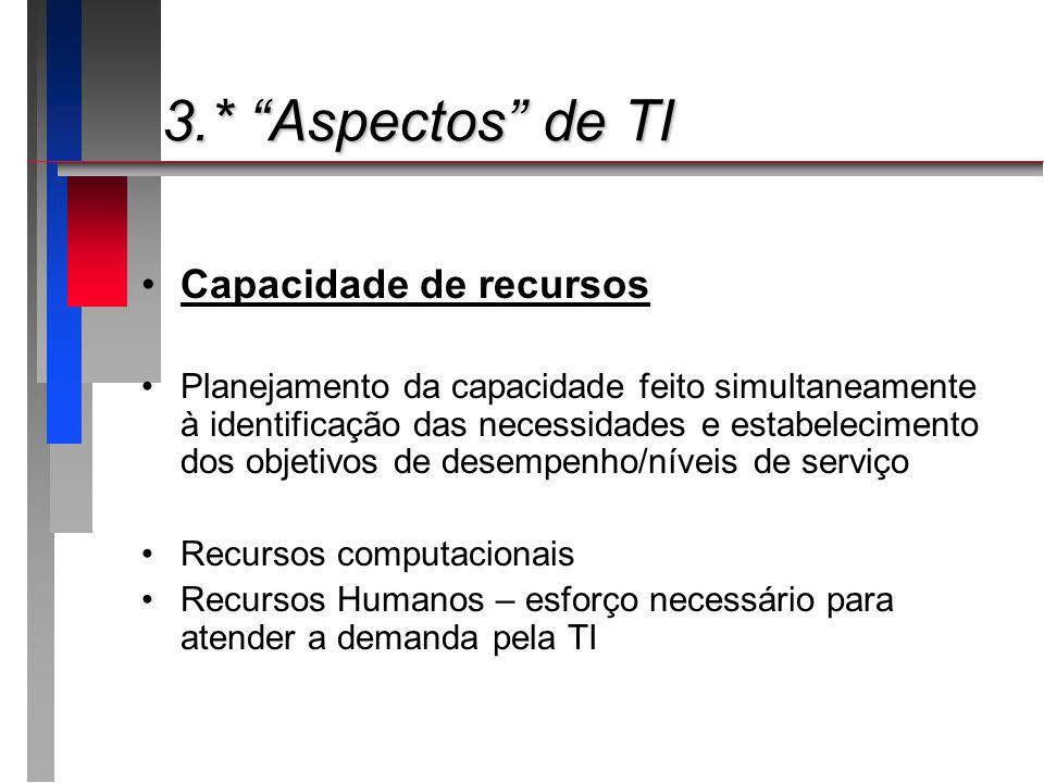 3.* Aspectos de TI Capacidade de recursos