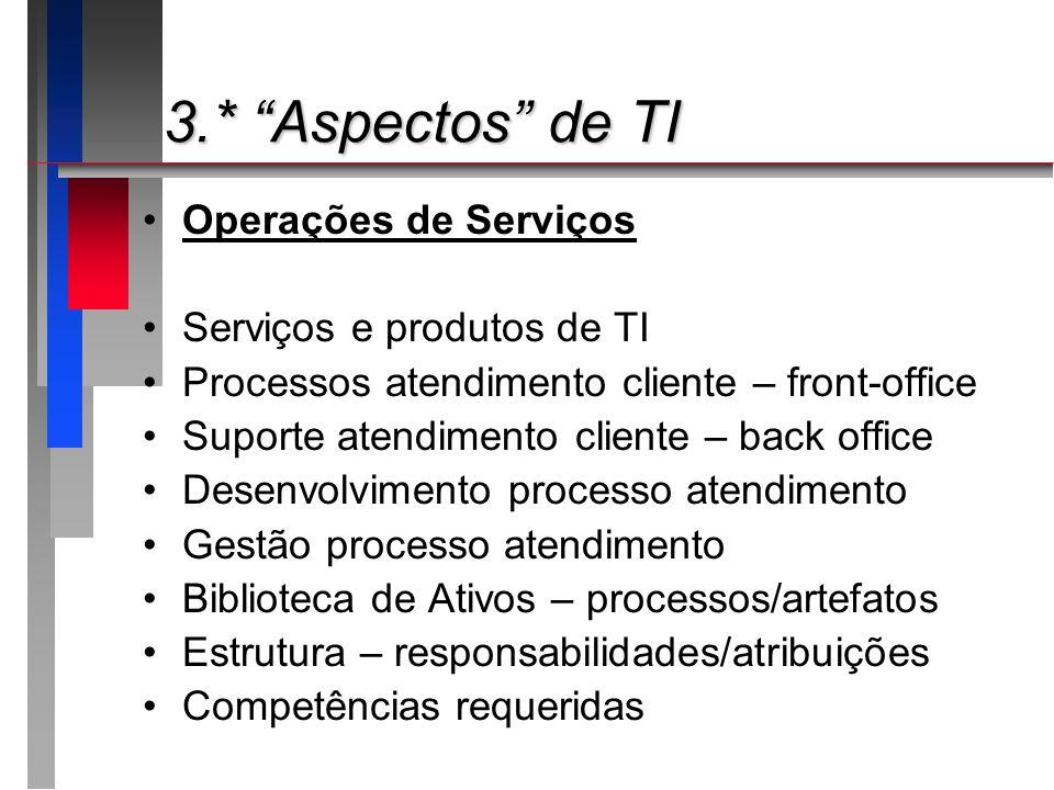 3.* Aspectos de TI Operações de Serviços Serviços e produtos de TI