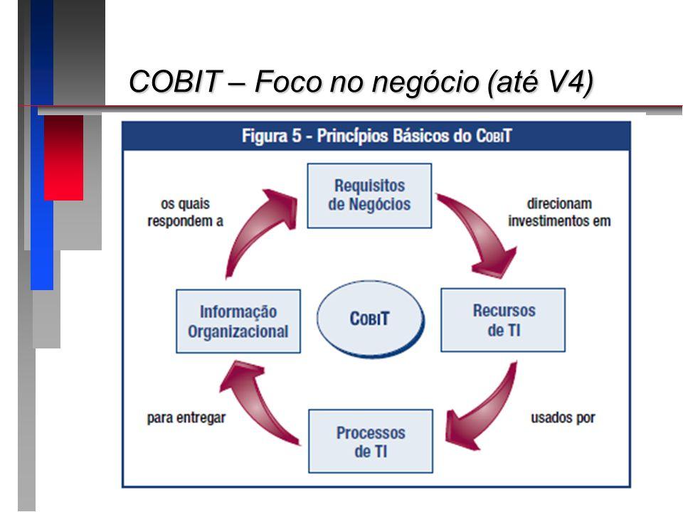 COBIT – Foco no negócio (até V4)