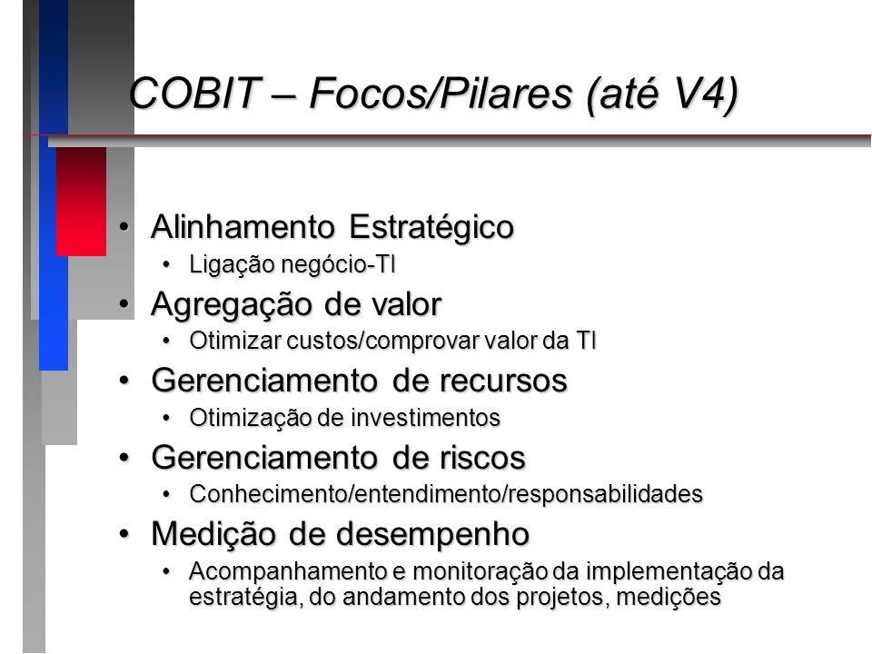COBIT – Focos/Pilares (até V4)