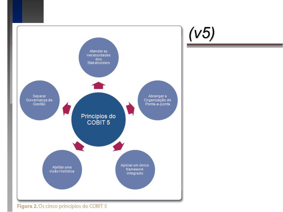 COBIT – Princípio (v5) Apresentando o roteiro da apresentação: