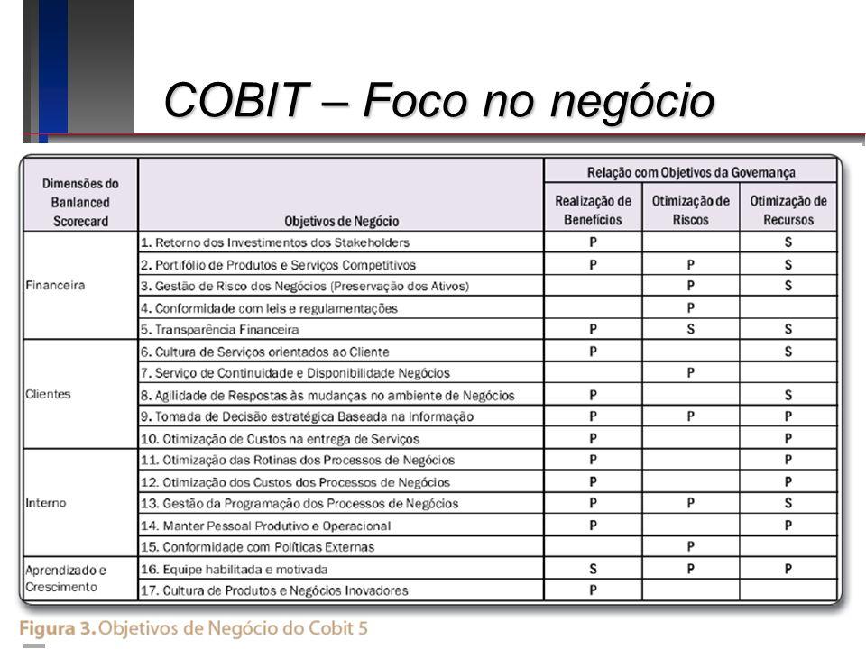 COBIT – Foco no negócio Apresentando o roteiro da apresentação:
