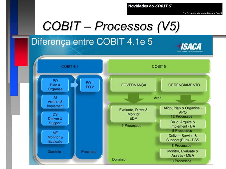 COBIT – Processos (V5) Apresentando o roteiro da apresentação: