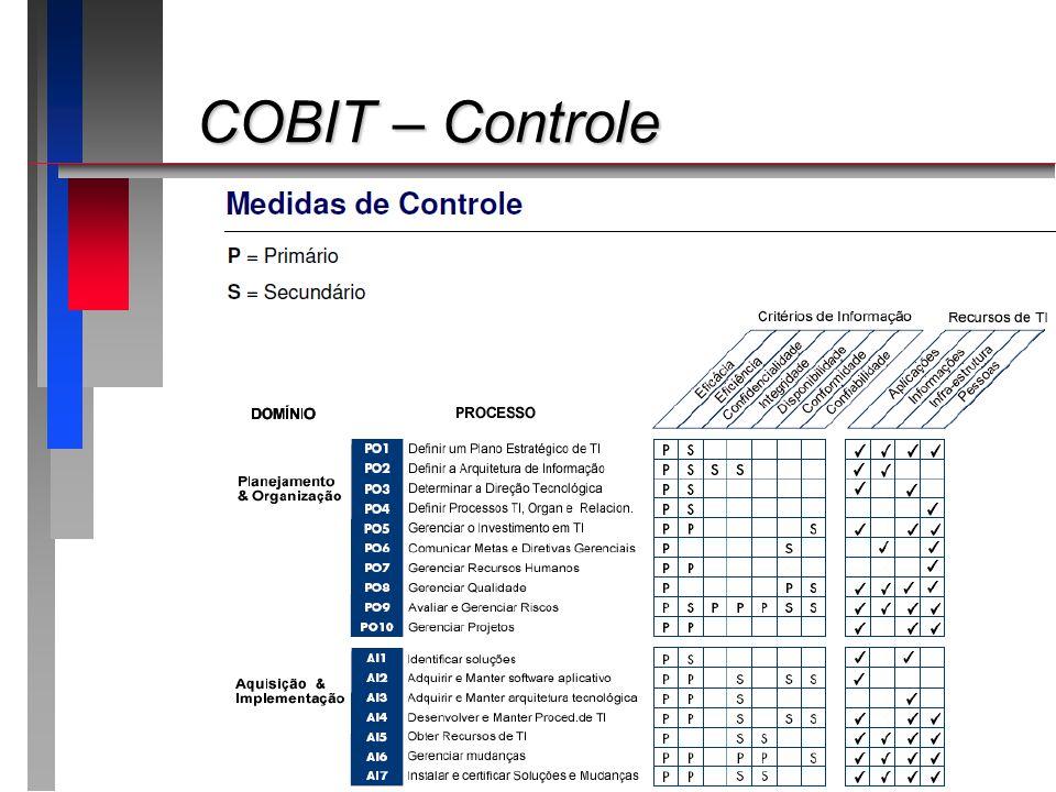 COBIT – Controle Apresentando o roteiro da apresentação: