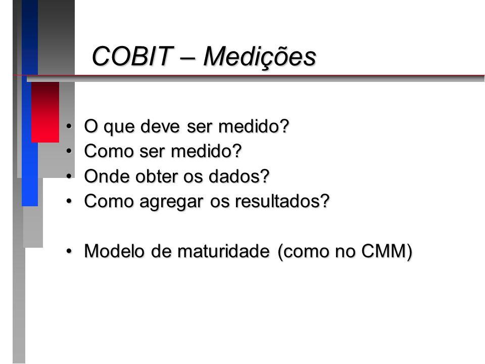 COBIT – Medições O que deve ser medido Como ser medido