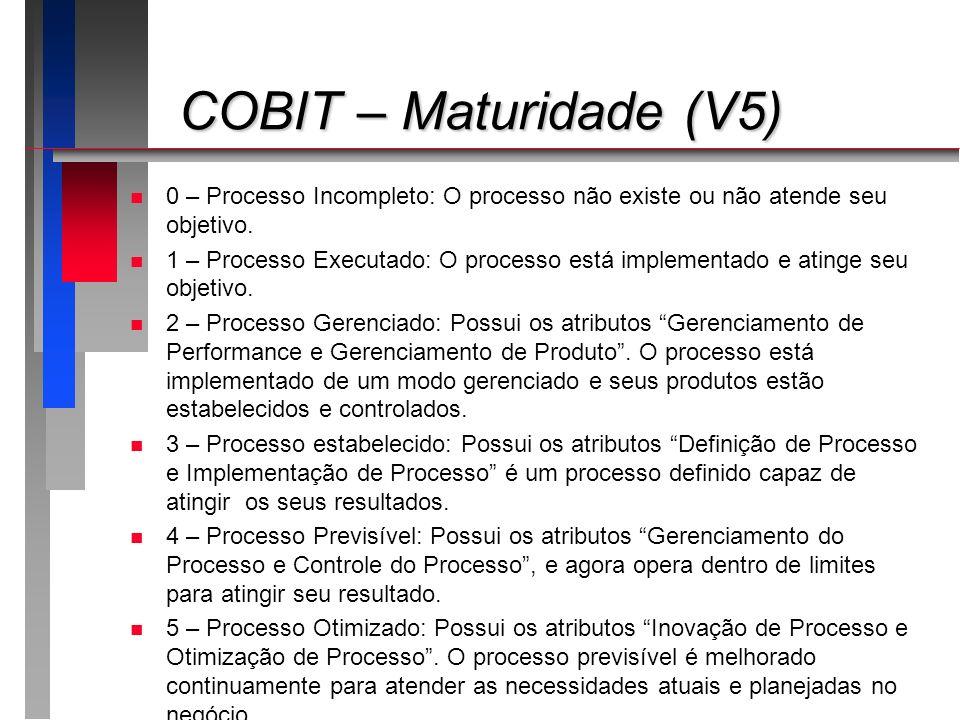 COBIT – Maturidade (V5) 0 – Processo Incompleto: O processo não existe ou não atende seu objetivo.