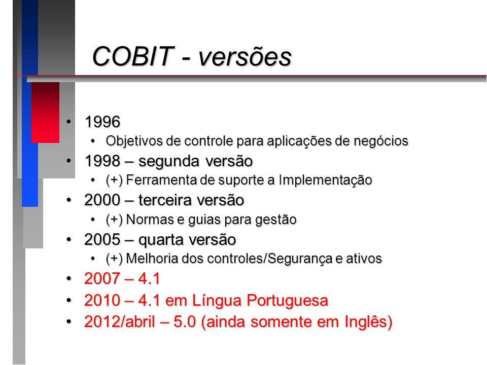 COBIT - versões 1996 1998 – segunda versão 2000 – terceira versão