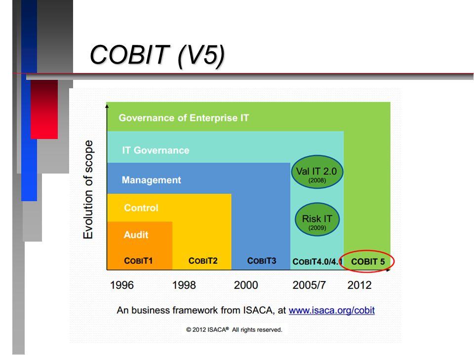 COBIT (V5) Apresentando o roteiro da apresentação: