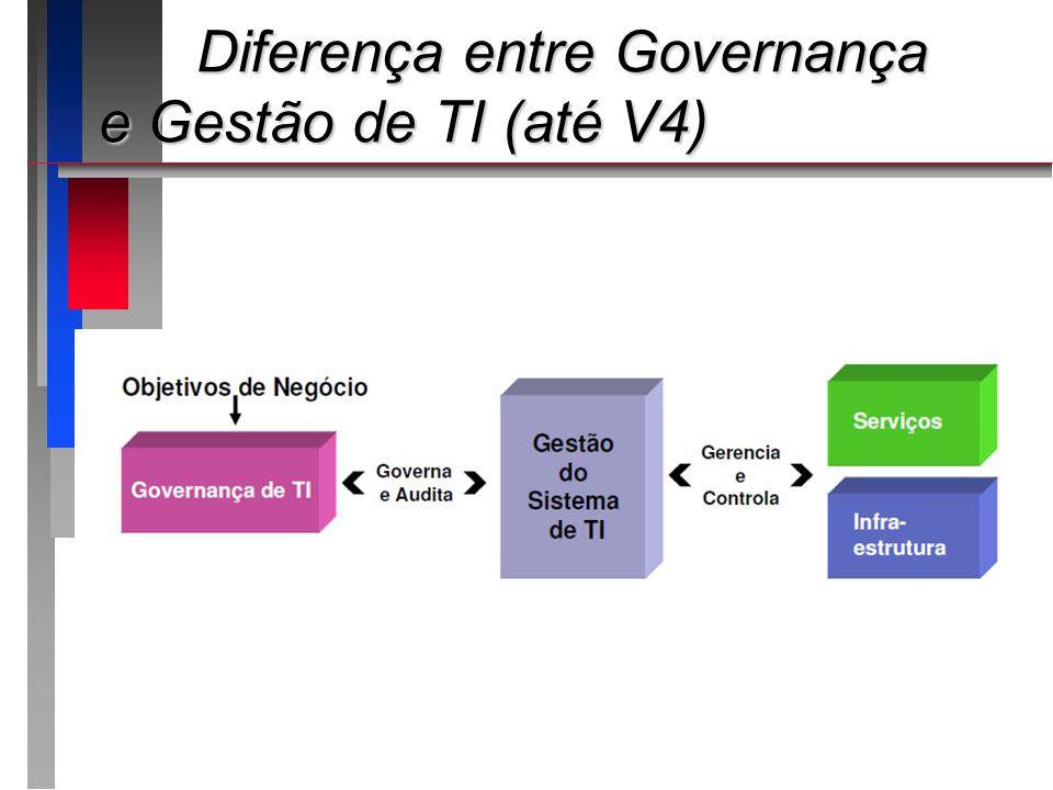 Diferença entre Governança e Gestão de TI (até V4)
