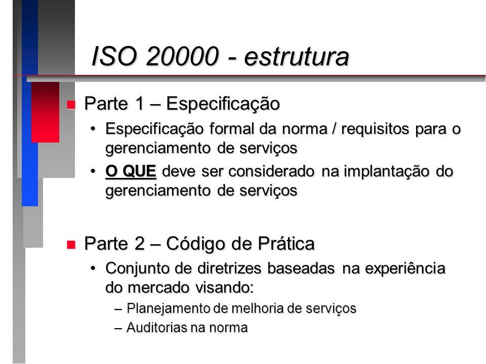 ISO 20000 - estrutura Parte 1 – Especificação