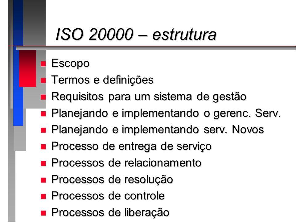 ISO 20000 – estrutura Escopo Termos e definições