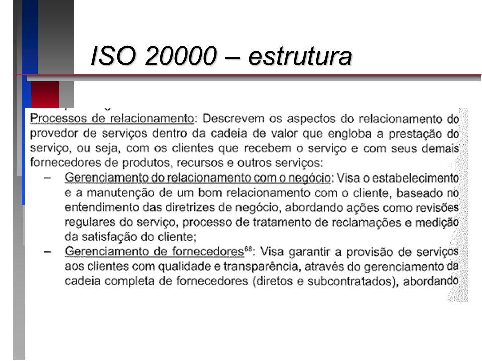 ISO 20000 – estrutura Apresentando o roteiro da apresentação: