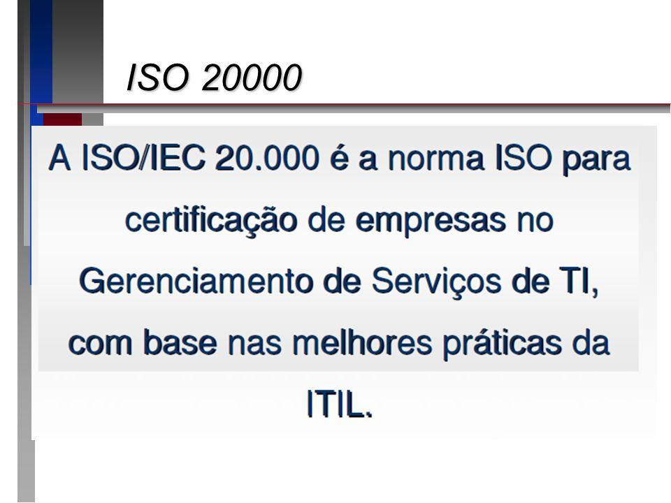 ISO 20000 Apresentando o roteiro da apresentação: