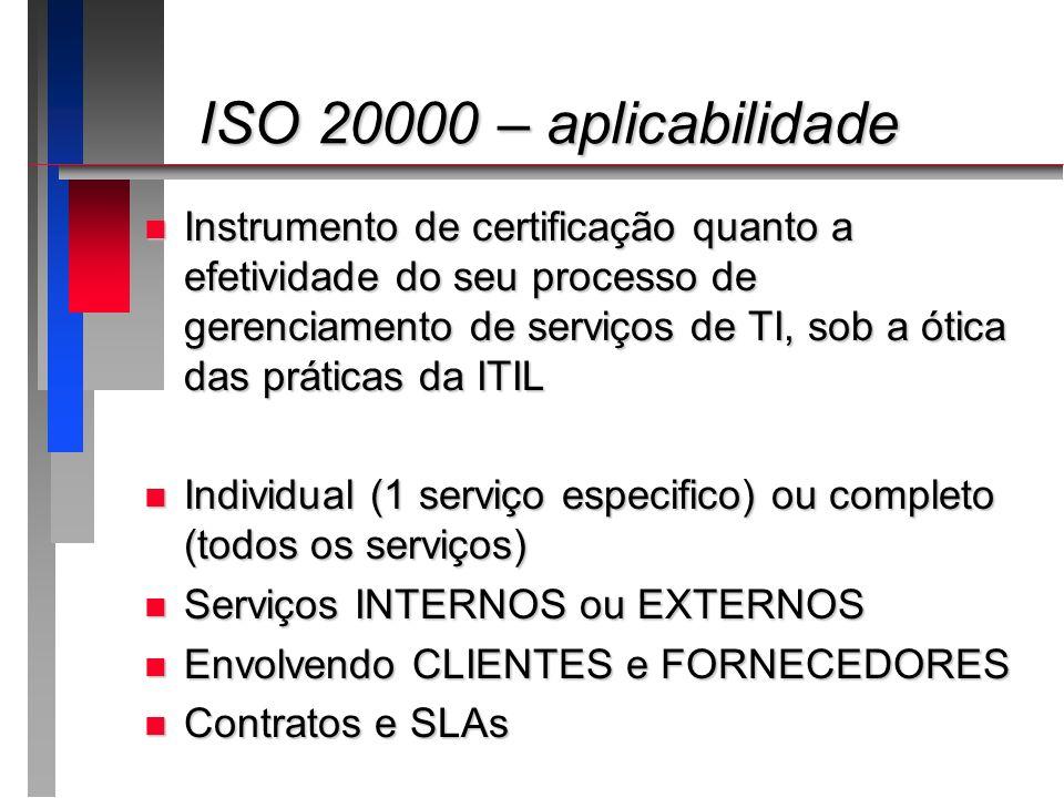 ISO 20000 – aplicabilidade