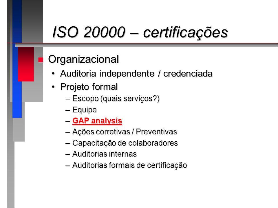 ISO 20000 – certificações Organizacional