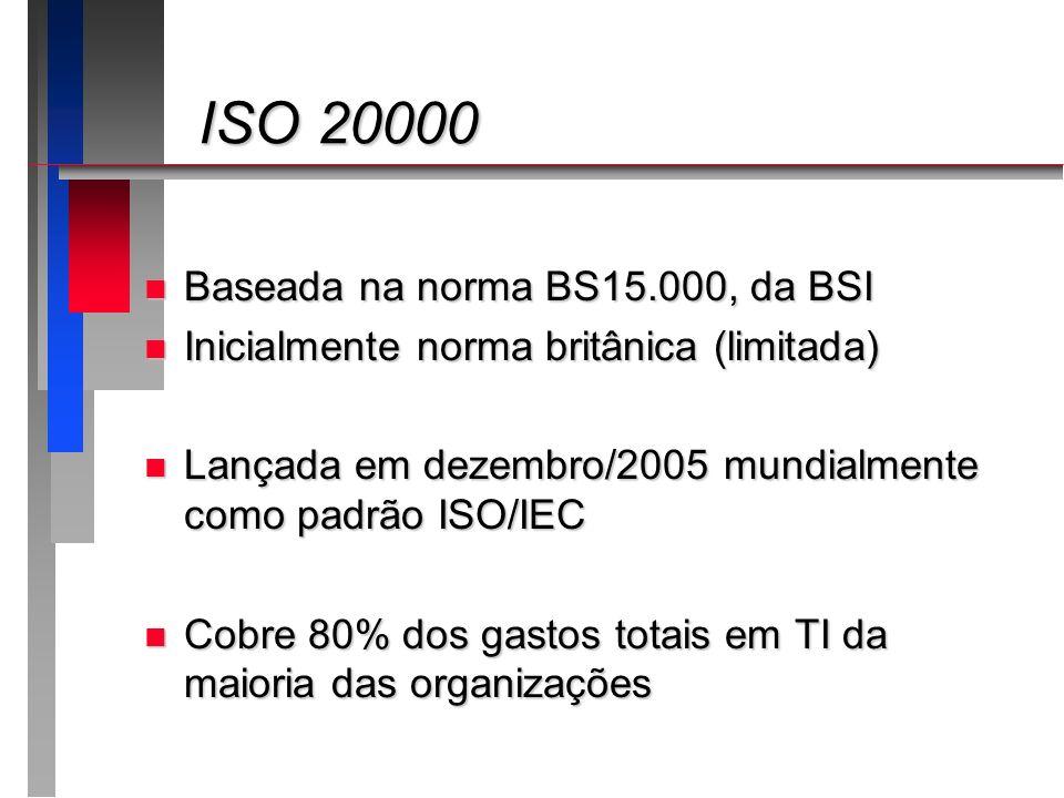 ISO 20000 Baseada na norma BS15.000, da BSI