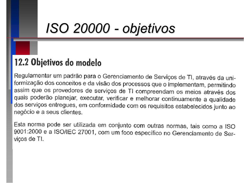 ISO 20000 - objetivos Apresentando o roteiro da apresentação:
