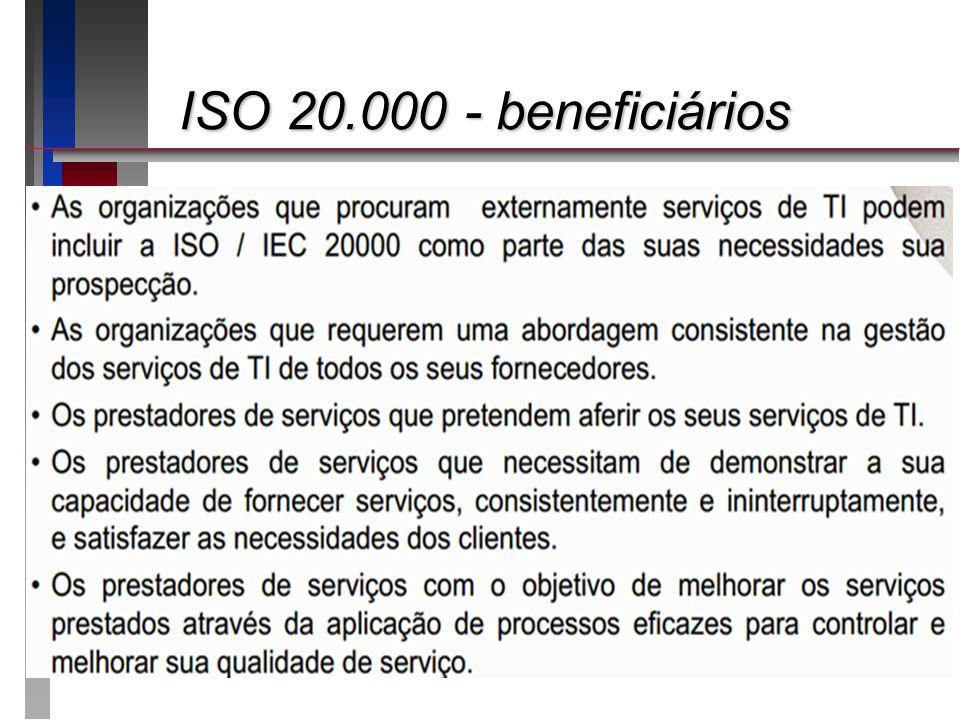 ISO 20.000 - beneficiários Apresentando o roteiro da apresentação: