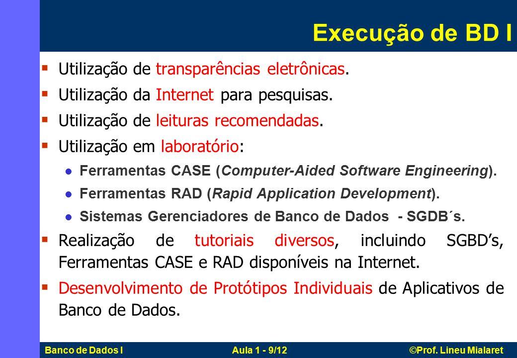 Execução de BD I Utilização de transparências eletrônicas.