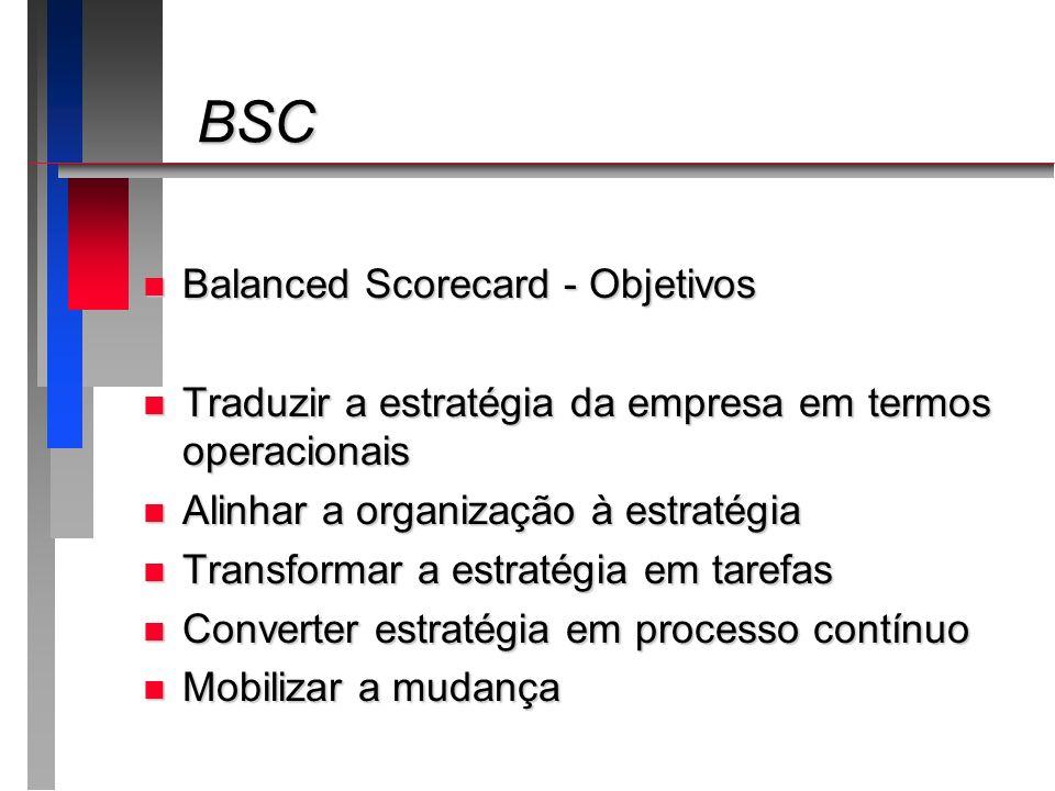 BSC Balanced Scorecard - Objetivos