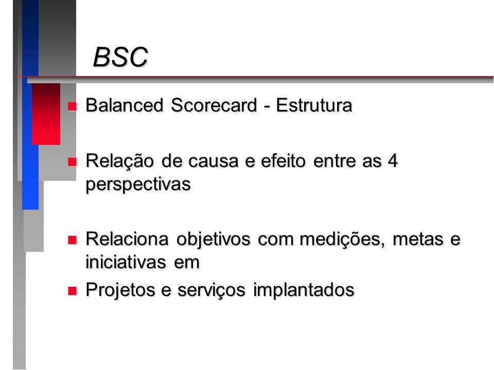 BSC Balanced Scorecard - Estrutura