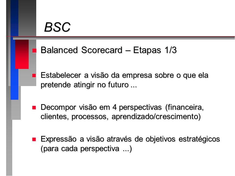 BSC Balanced Scorecard – Etapas 1/3