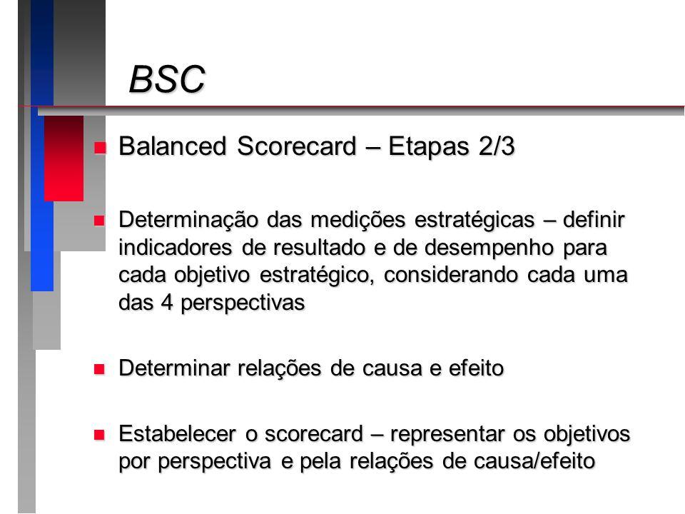 BSC Balanced Scorecard – Etapas 2/3