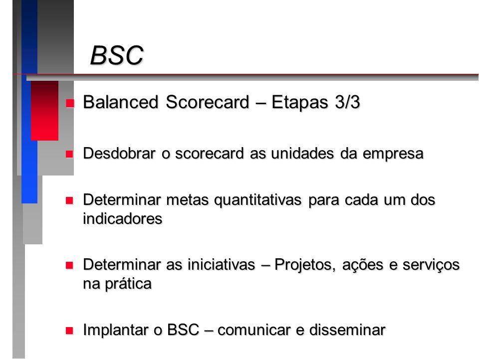 BSC Balanced Scorecard – Etapas 3/3