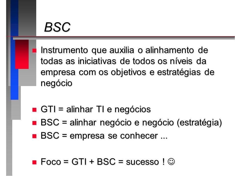 BSC Instrumento que auxilia o alinhamento de todas as iniciativas de todos os níveis da empresa com os objetivos e estratégias de negócio.