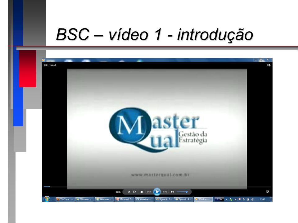 BSC – vídeo 1 - introdução