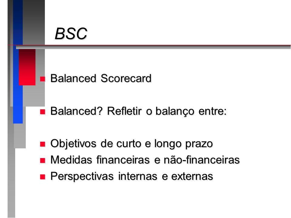 BSC Balanced Scorecard Balanced Refletir o balanço entre: