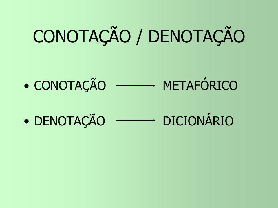 CONOTAÇÃO / DENOTAÇÃO CONOTAÇÃO METAFÓRICO DENOTAÇÃO DICIONÁRIO