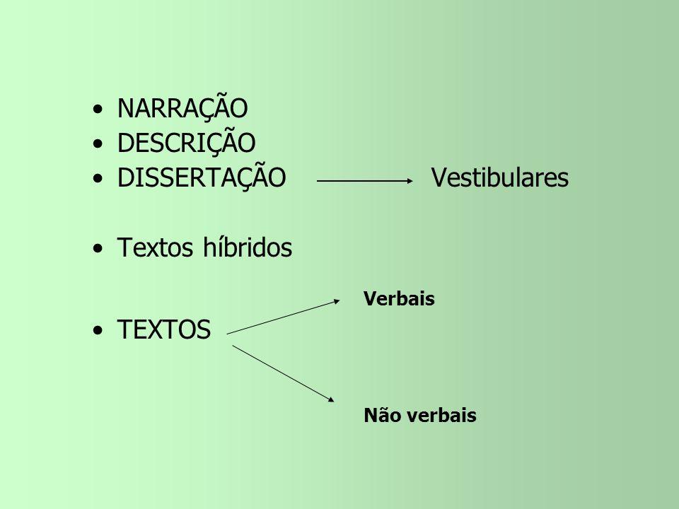 DISSERTAÇÃO Vestibulares Textos híbridos