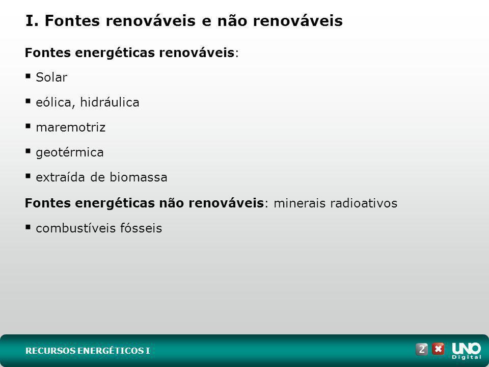 I. Fontes renováveis e não renováveis