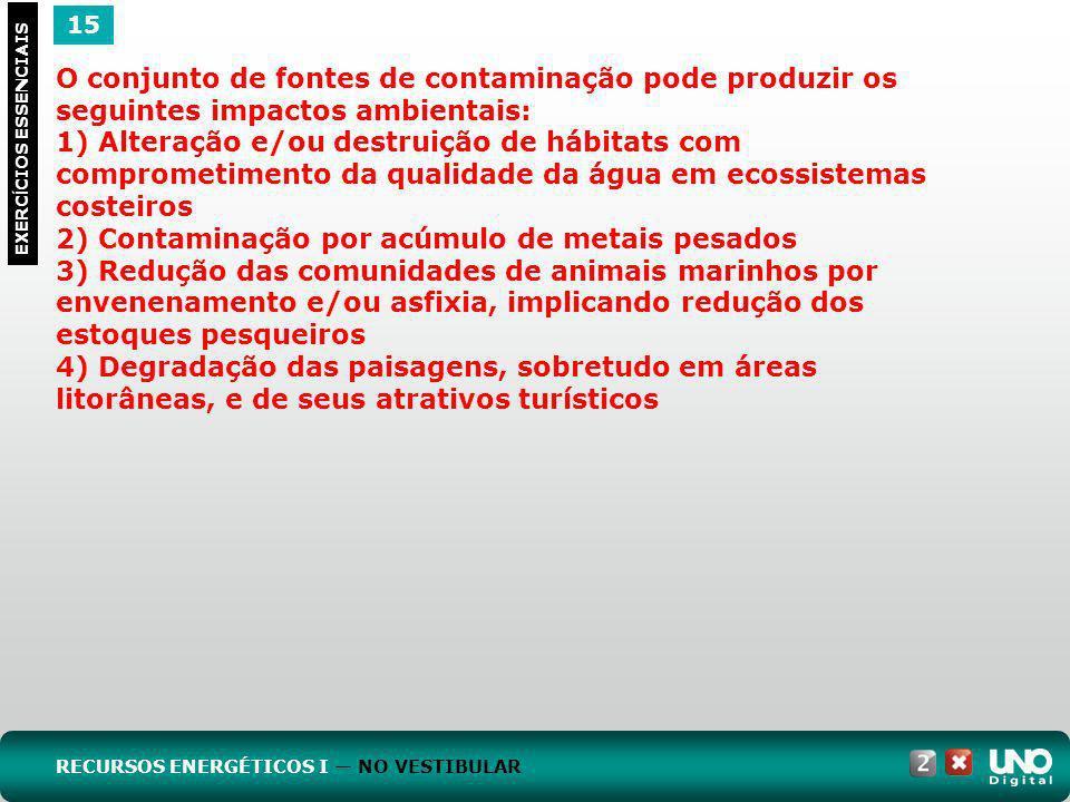 2) Contaminação por acúmulo de metais pesados
