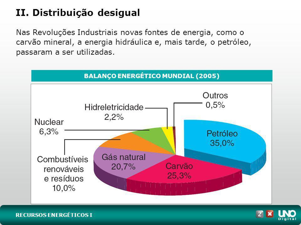 II. Distribuição desigual