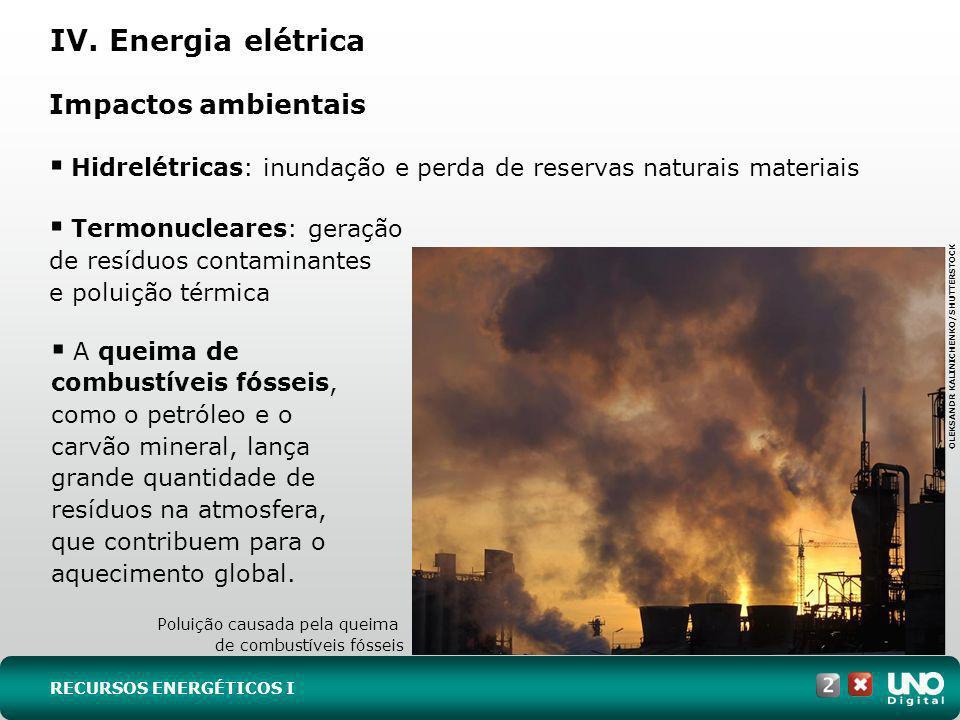 IV. Energia elétrica Impactos ambientais