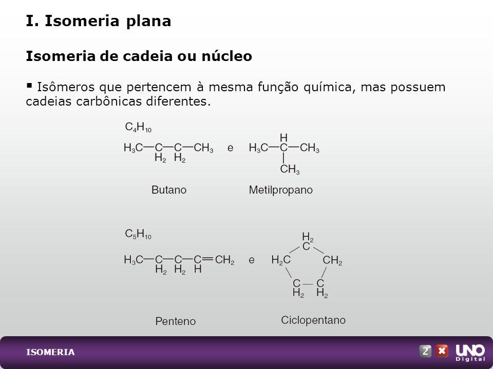 I. Isomeria plana Isomeria de cadeia ou núcleo