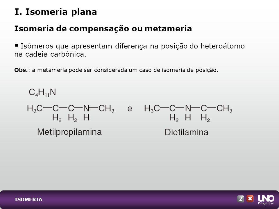 I. Isomeria plana Isomeria de compensação ou metameria