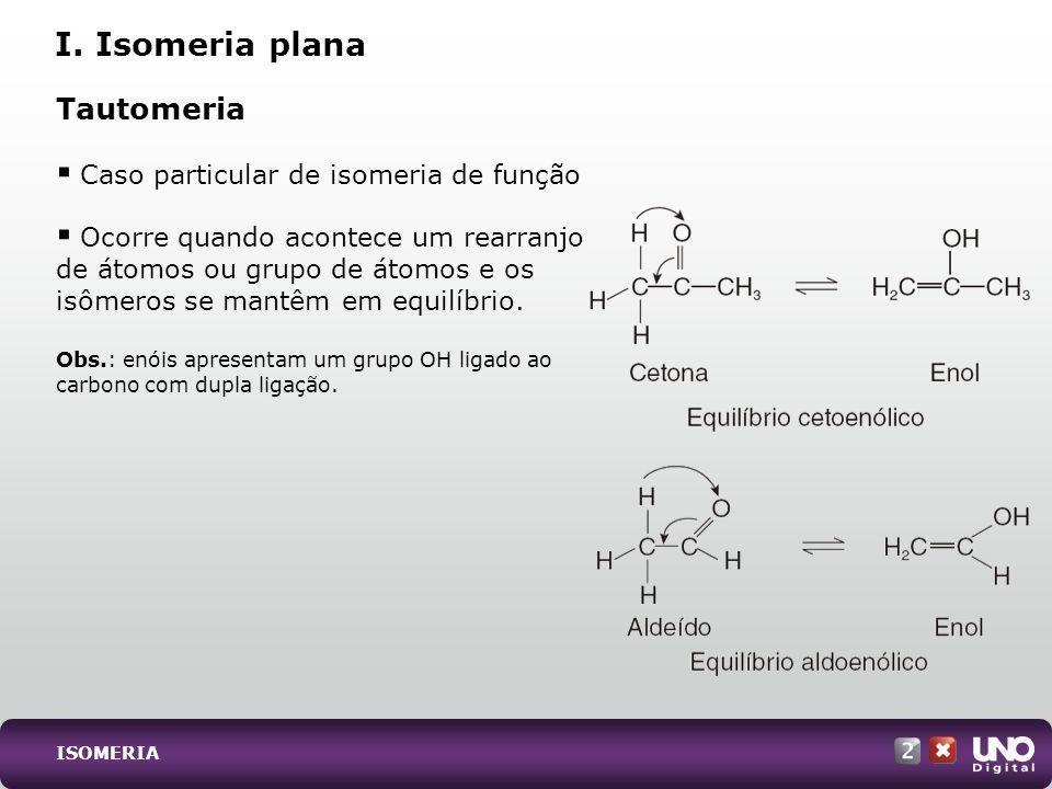 I. Isomeria plana Tautomeria Caso particular de isomeria de função