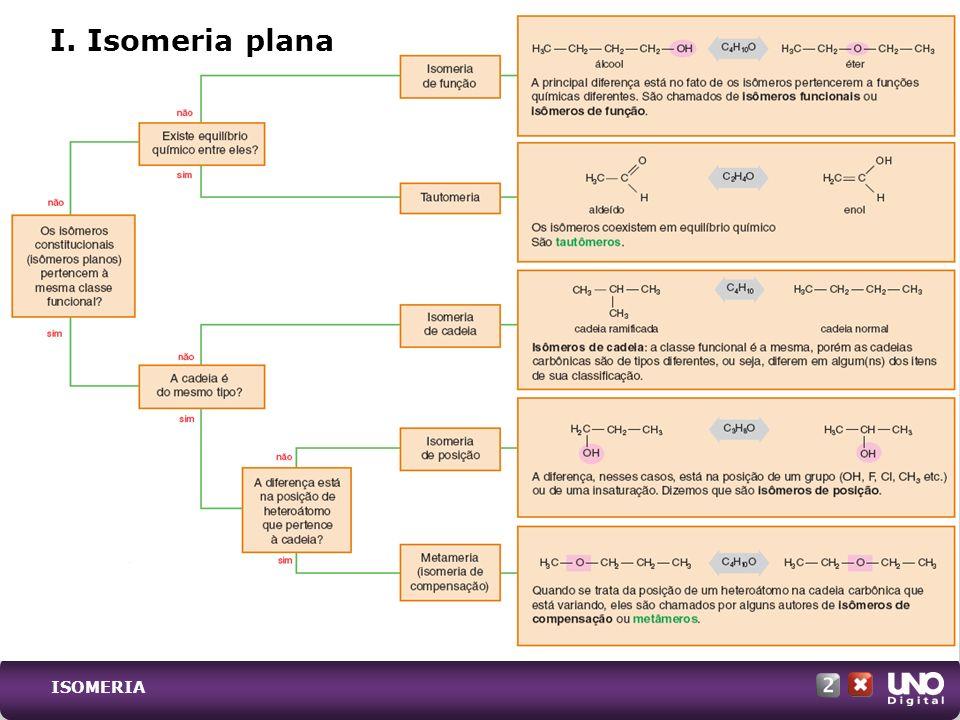 I. Isomeria plana Qui-cad-2-top-7 - 3 Prova