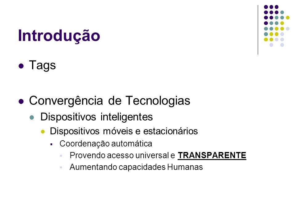 Introdução Tags Convergência de Tecnologias Dispositivos inteligentes