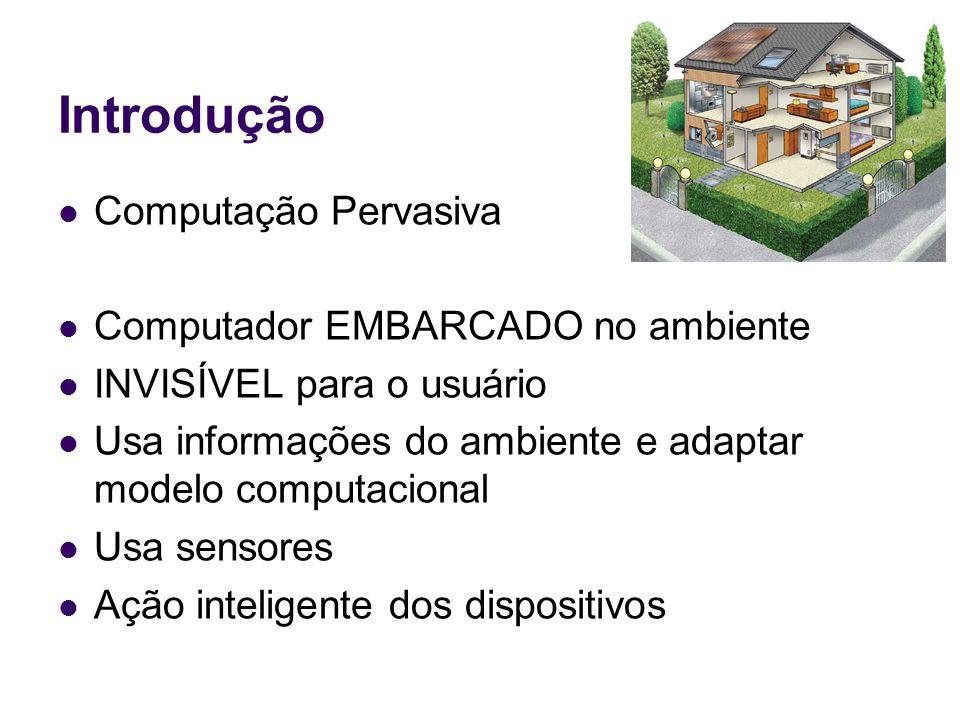 Introdução Computação Pervasiva Computador EMBARCADO no ambiente