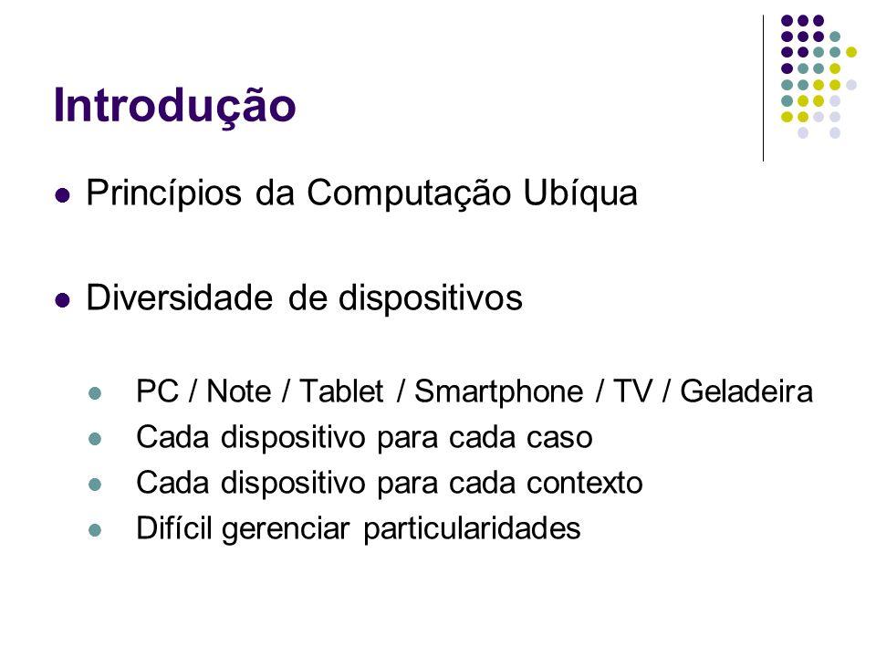 Introdução Princípios da Computação Ubíqua Diversidade de dispositivos