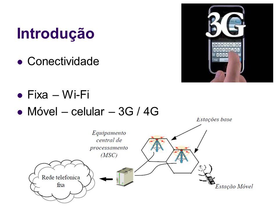 Introdução Conectividade Fixa – Wi-Fi Móvel – celular – 3G / 4G